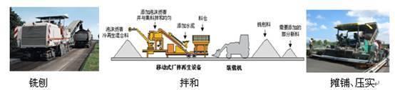 建筑结构抗震设计规范讲解资料下载-[技术讲解]地基加固处理的常用方法