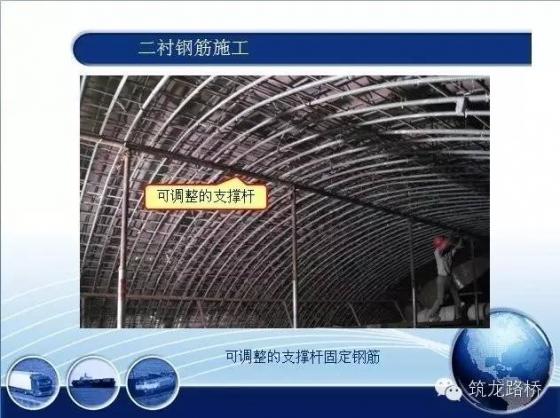 隧道二次衬砌施工技术图文,看完这个,不怕不会!_15