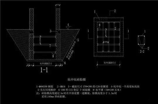 常用模板及支撑施工图集 (地下室、基坑模板)解析--张方