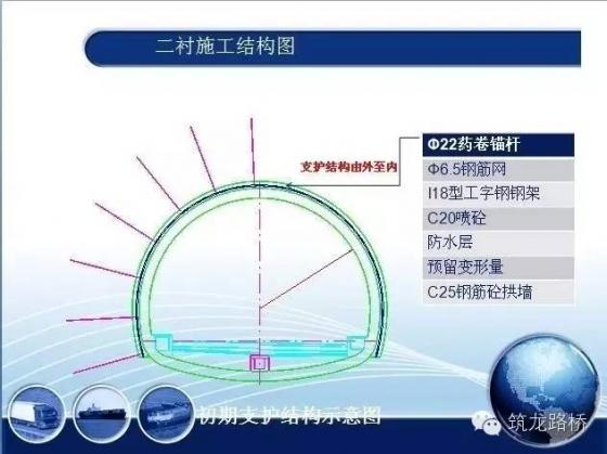 隧道二次衬砌施工技术图文,看完这个,不怕不会!_2