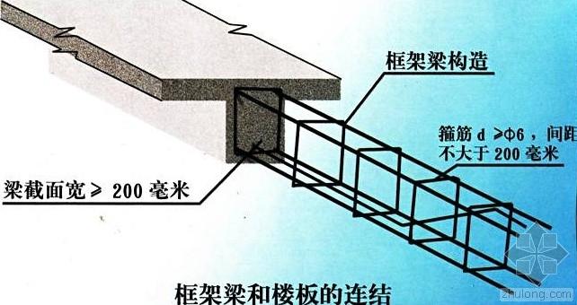 拿到项目后结构工程师该做什么?设计院扩初设计步骤