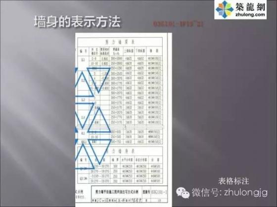G101图集平法相关知识——剪力墙_5