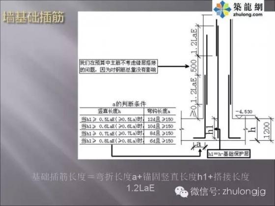 G101图集平法相关知识——剪力墙_12
