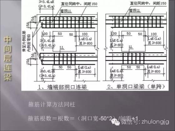 G101图集平法相关知识——剪力墙_23
