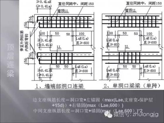 G101图集平法相关知识——剪力墙_24
