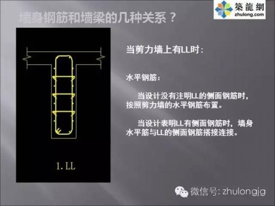 G101图集平法相关知识——剪力墙_28