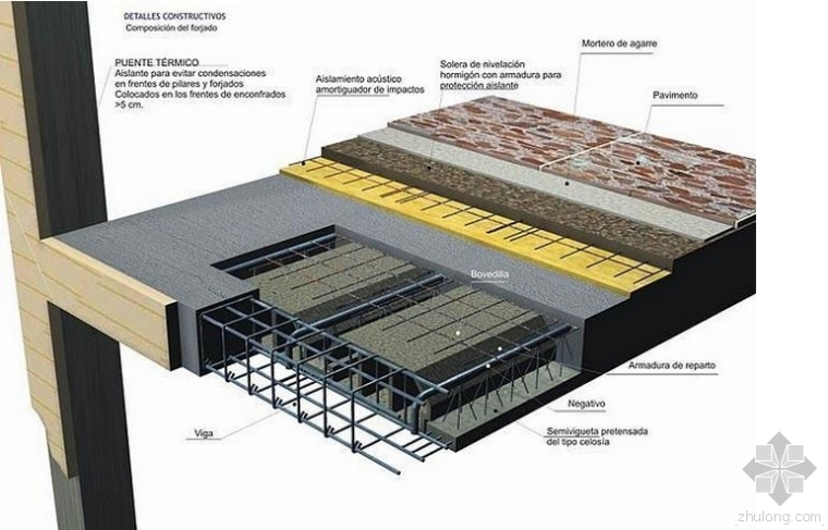 建筑剖面图与节点的表现