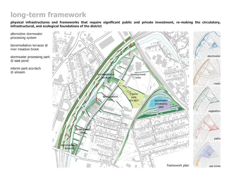 Silresim Superfund Redevelopment Study第5张图片