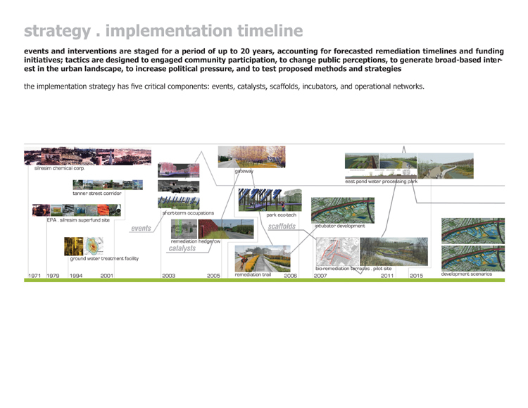 Silresim Superfund Redevelopment Study第6张图片
