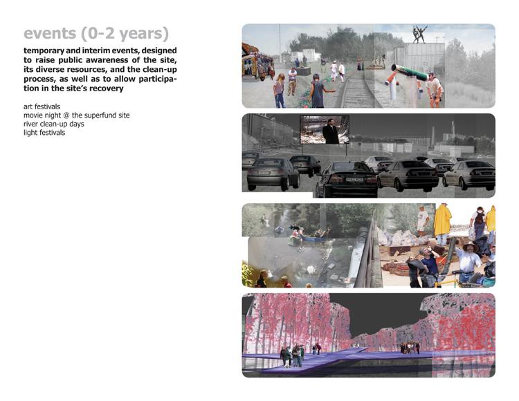 Silresim Superfund Redevelopment Study第7张图片