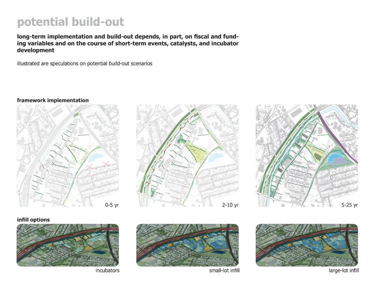 Silresim Superfund Redevelopment Study第15张图片
