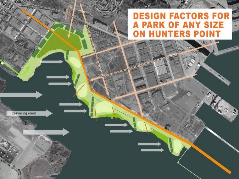 旧金山猎人角滨水公园(Hunters Point Waterfront Park Project)