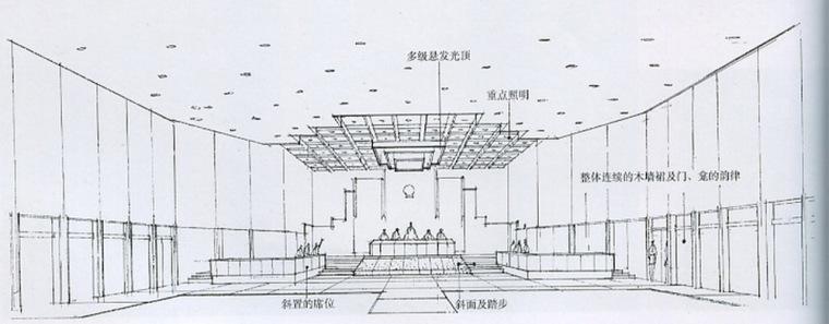 昆明市中级人民法院室内设计第5张图片