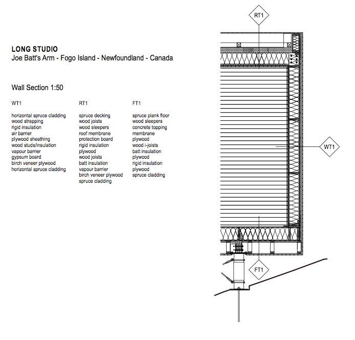 细节剖面图 detailed section-福戈岛工作室第29张图片