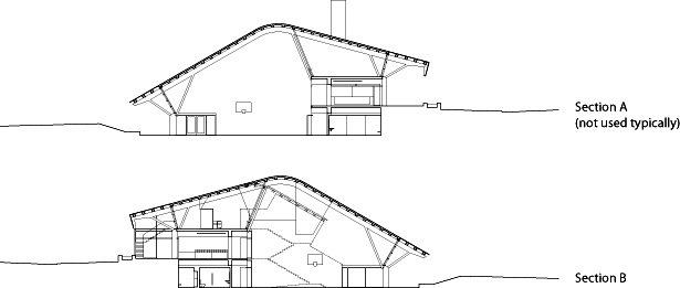 剖面图01 sections01-格伦伊格尔斯社区中心第16张图片