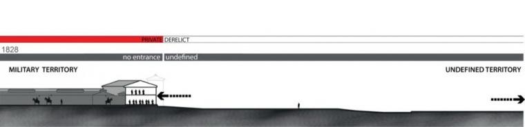 理念图01 concept01-伊斯坦布尔图书馆第21张图片