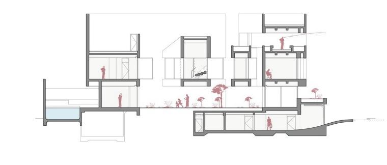 剖面图 Section-神秘住宅第16张图片