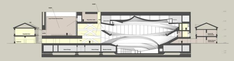 剖面图03 section03-Sinfonia Varsovia音乐厅第7张图片