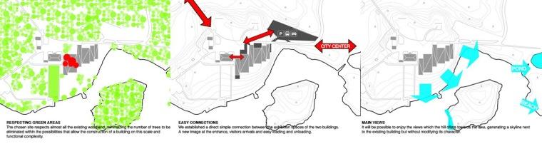 图表01 diagram 01-Serlachius博物馆扩建方案第16张图片