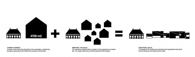 图表02 diagram 02-Serlachius博物馆扩建方案第17张图片