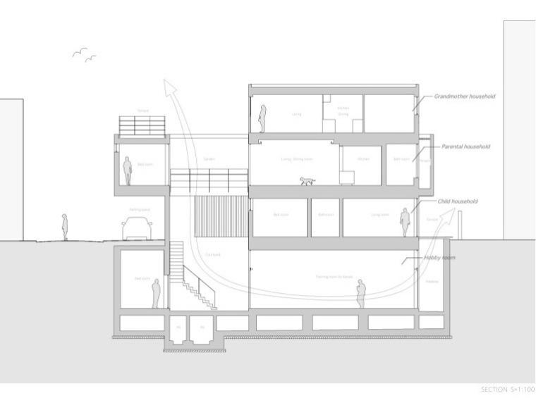 剖面图 Section-中野三重宅第19张图片