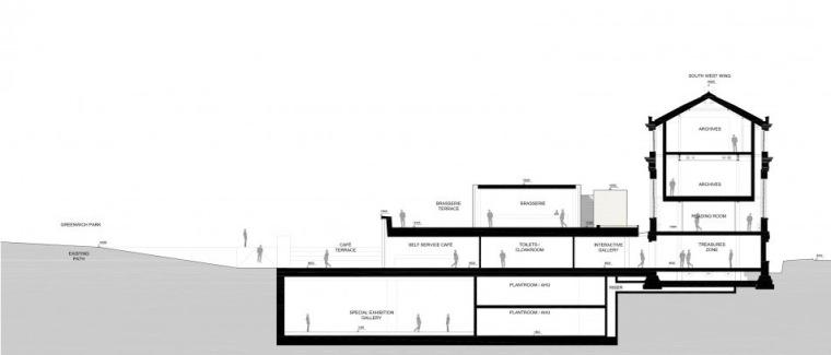 剖面图01 Section01-英国国家海洋博物馆扩建第34张图片