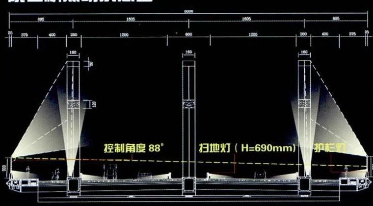 宁波科技园区夜景照明总体规划第10张图片