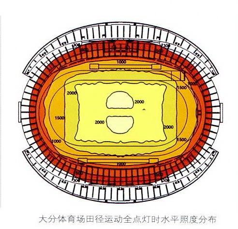 日本大分体育场第6张图片
