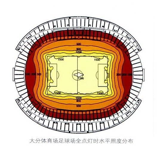 日本大分体育场第7张图片