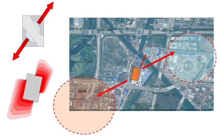 环境分析 Context Diagram-宁波数字媒体办公大楼第12张图片
