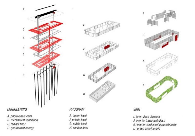 图表02 Diagram02-诺艾恩市政大厅第10张图片