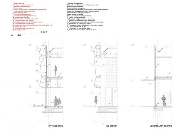 剖面图细节 Section Details-诺拉办公楼第26张图片
