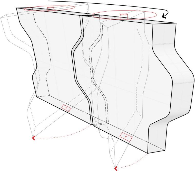 图表 diagram-Atrium产品展厅第33张图片