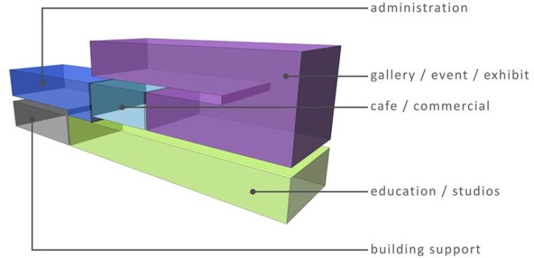 金柏艺术中心设计方案第9张图片
