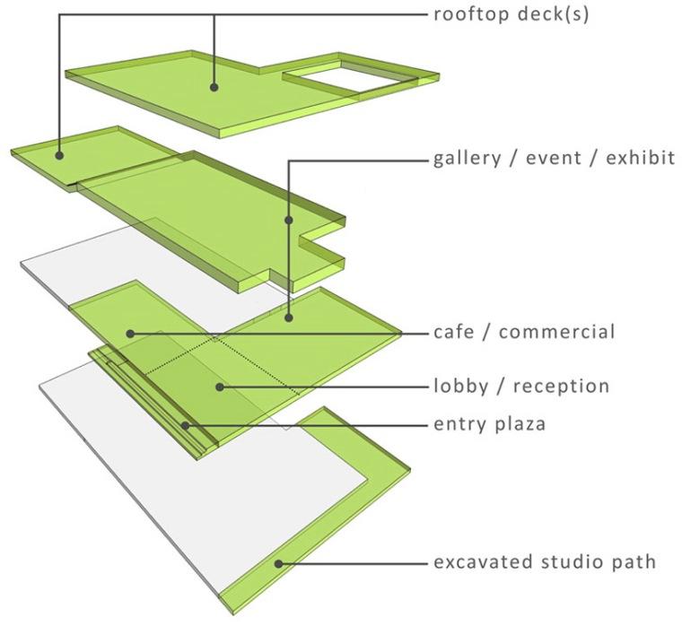金柏艺术中心设计方案第11张图片