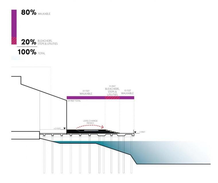 图表01 Diagram01-芝加哥海军码头重建方案第17张图片