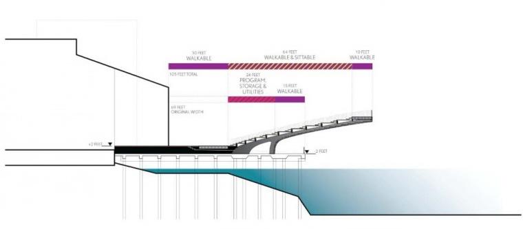 图表02 Diagram02-芝加哥海军码头重建方案第18张图片