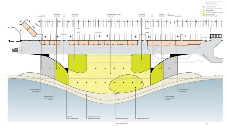 细节03 Detail03-芝加哥海军码头重建方案第25张图片
