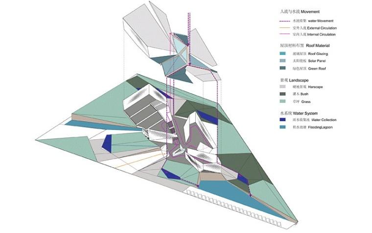 无锡低碳技术中心第9张图片