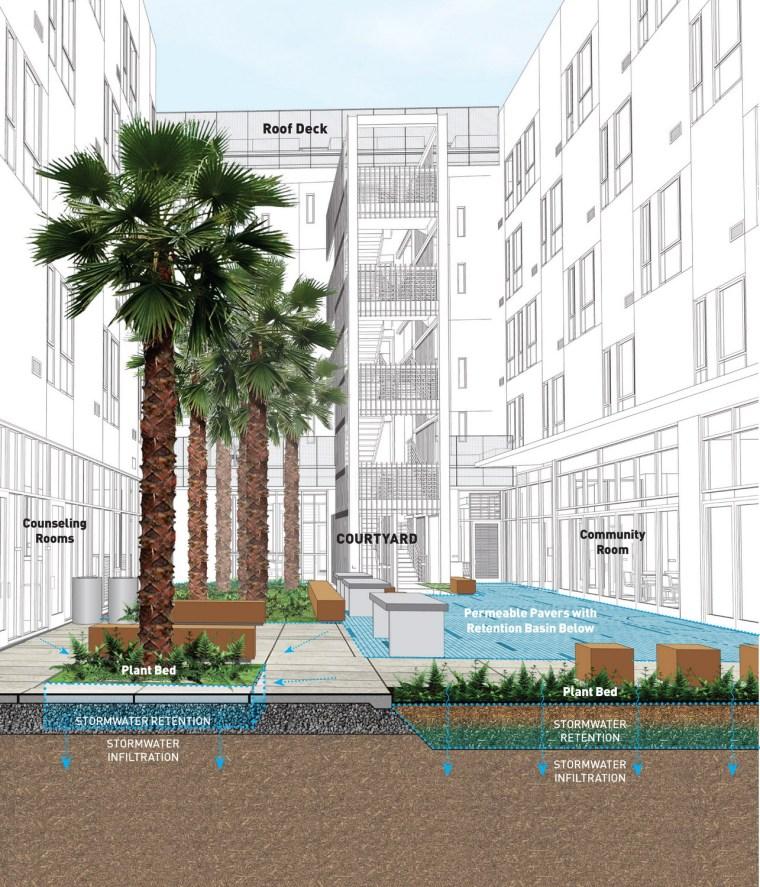 2012年ASLA奖住宅设计奖——优秀奖 高档公寓群第13张图片