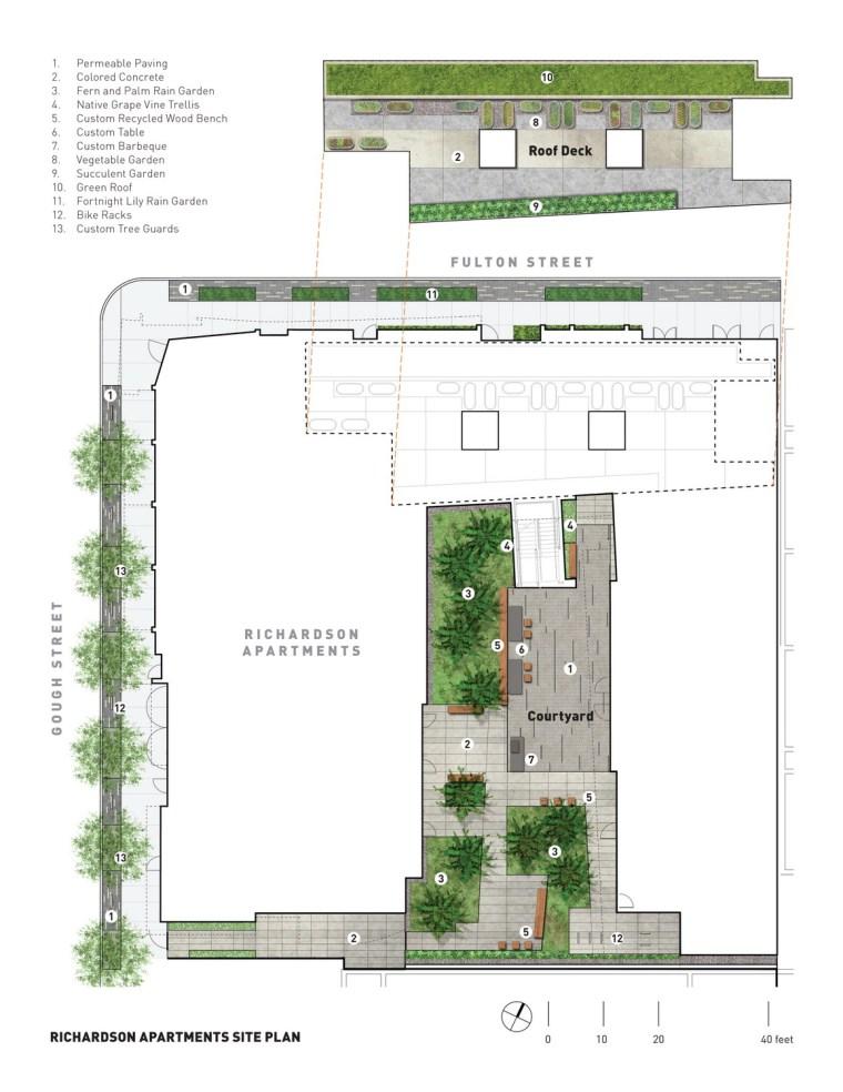 2012年ASLA奖住宅设计奖——优秀奖 高档公寓群第14张图片