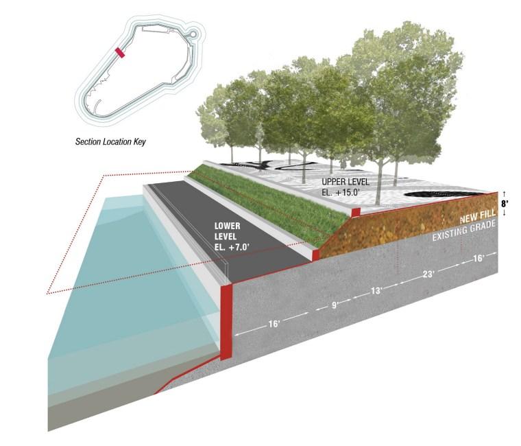 2012年ASLA奖分析与规划奖 总督岛公园及公共空间设计第53张图片