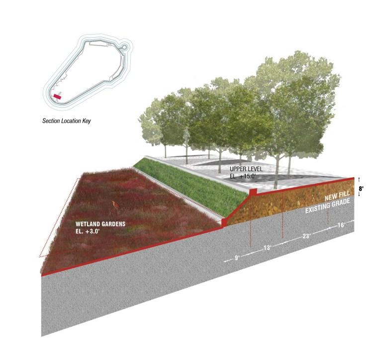 2012年ASLA奖分析与规划奖 总督岛公园及公共空间设计第55张图片