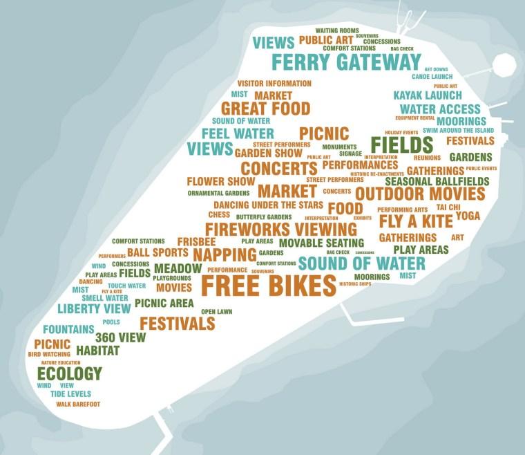 2012年ASLA奖分析与规划奖 总督岛公园及公共空间设计第62张图片