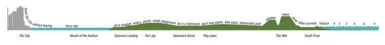 2012年ASLA奖分析与规划奖 总督岛公园及公共空间设计第71张图片