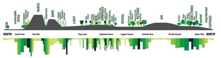 2012年ASLA奖分析与规划奖 总督岛公园及公共空间设计第72张图片