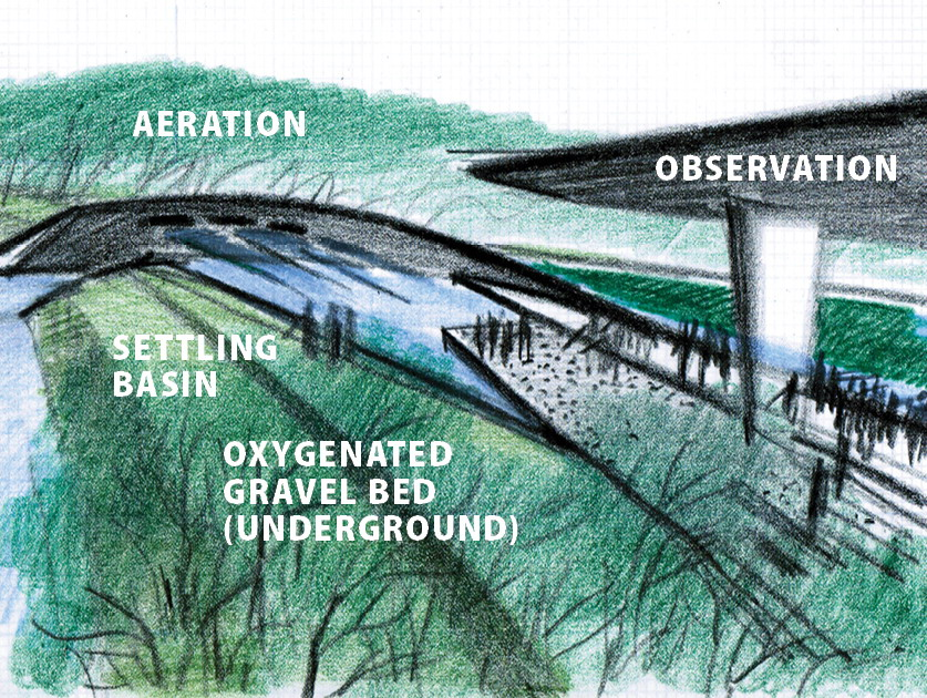 2012年ASLA奖分析与规划奖都市里的农业小镇_44