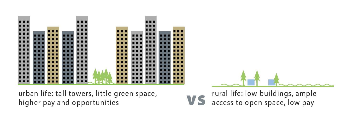 2012年ASLA奖分析与规划奖都市里的农业小镇_61