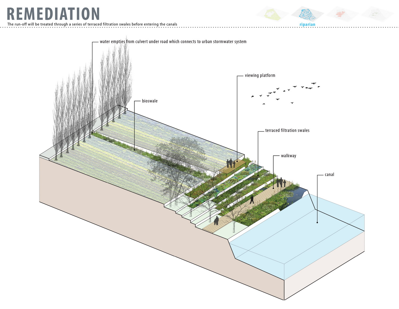 2012年ASLA奖分析与规划奖都市里的农业小镇_77