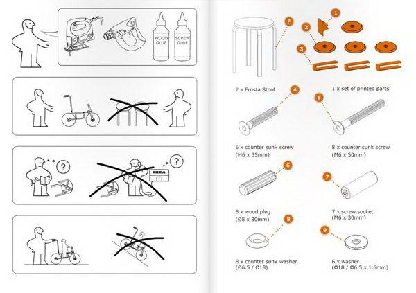 """把凳子变成儿童自行车,创意无限""""玩""""宜家第7张图片"""